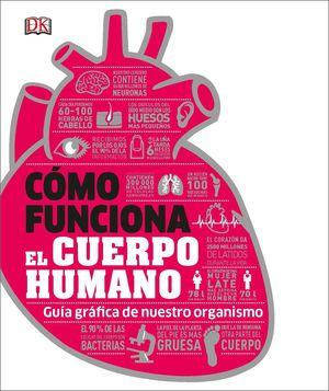 COMO FUNCIONA EL CUERPO HUMANO